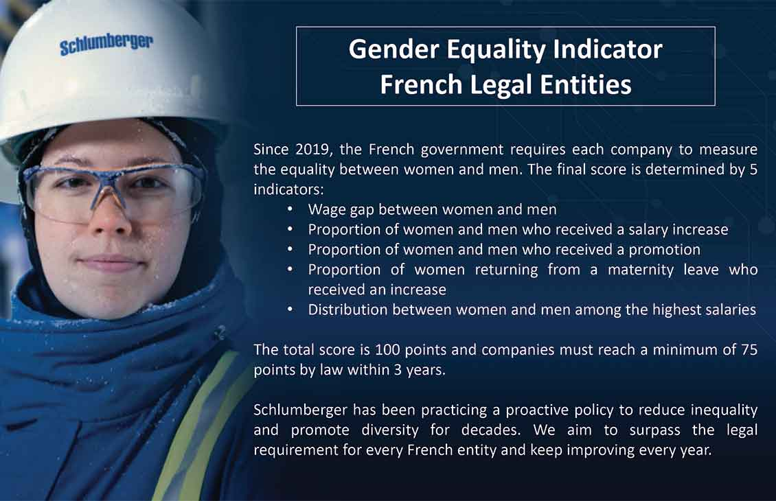 2019 Schlumberger France Gender Equality Indicators