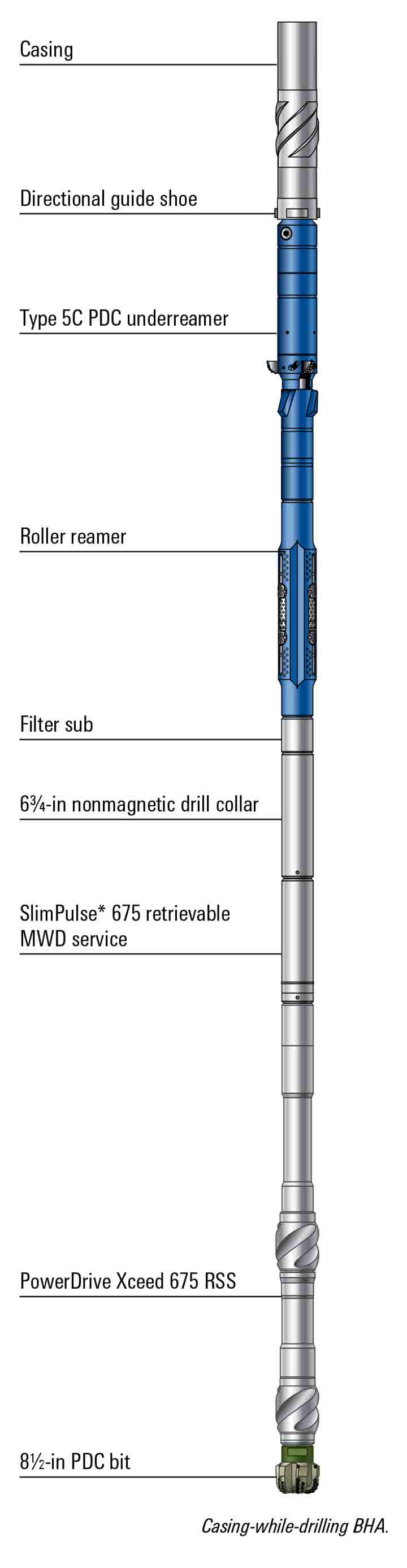 Graphic: Saudi Aramco Drills Record 4,747-ft Section, Achieves Directional Objectives Using Casing-Drilling Service - Casing-while-drilling BHA.