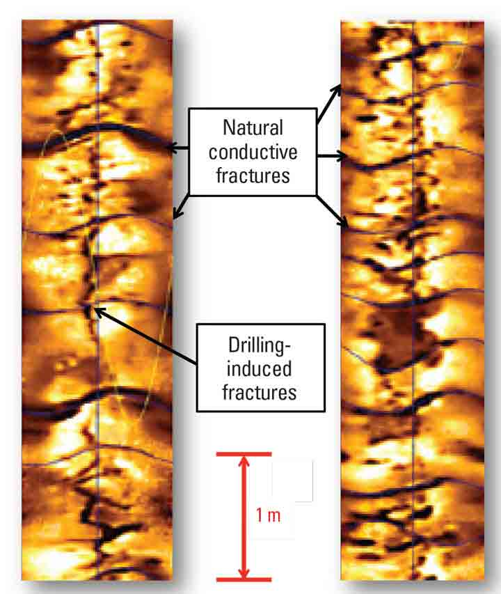 Graph: High-Resolution LWD Images Help Optimize Completions - MicroScope 475 borehole images allowed identification of both natural conductive fractures and drilling induced fractures,  as well as vugs and dips.