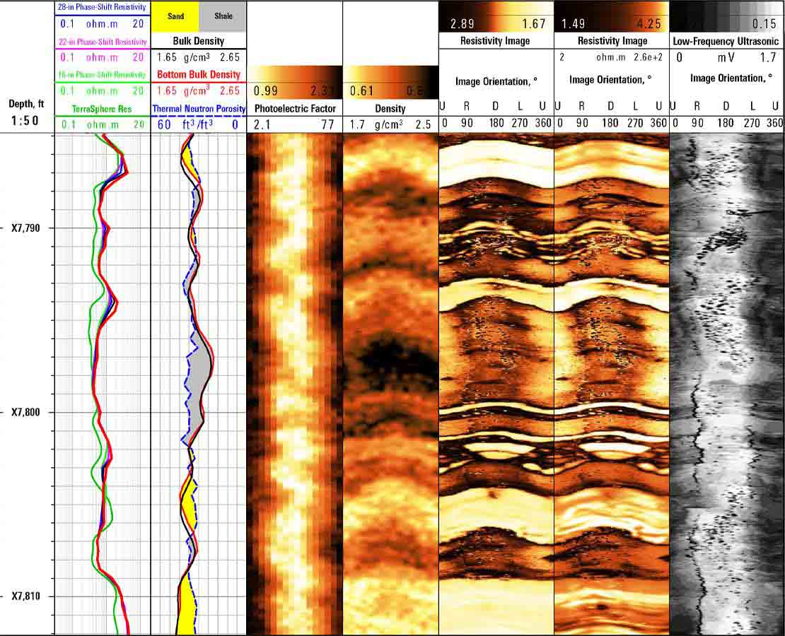 LWD log from Gulf of Mexico drilling campaign.