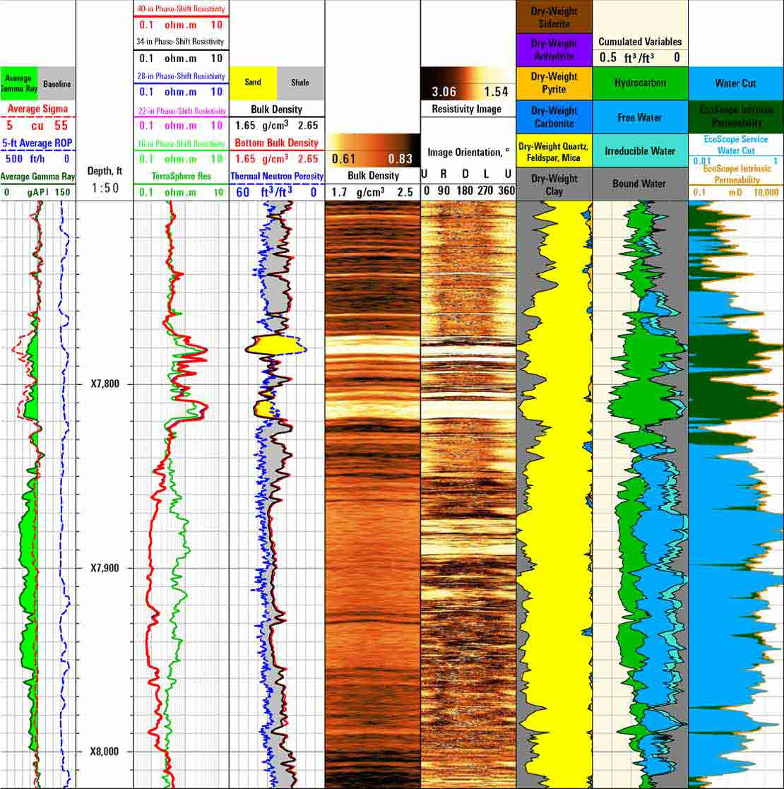 LWD log from Gulf of Mexico drilling operation.