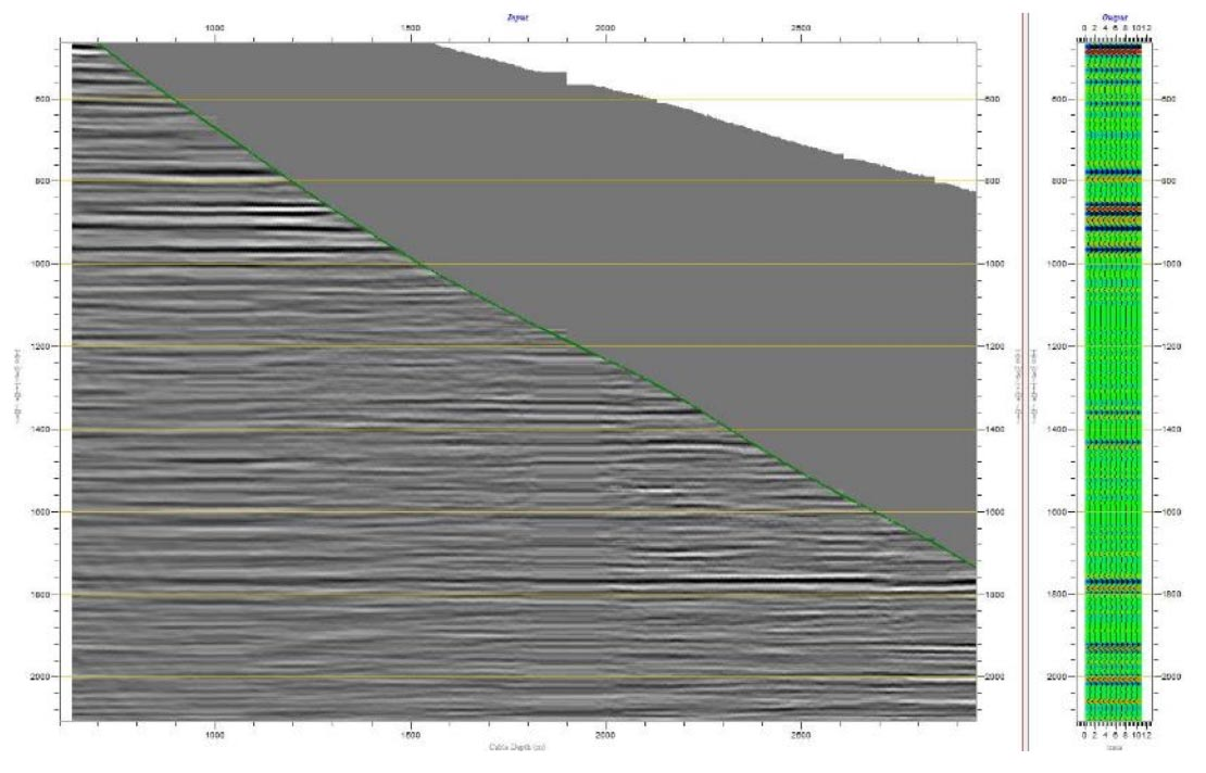 The image of a graph showing the upgoing wavefield separation of the hDVS dataset acquired during calibration of the NMR tool.