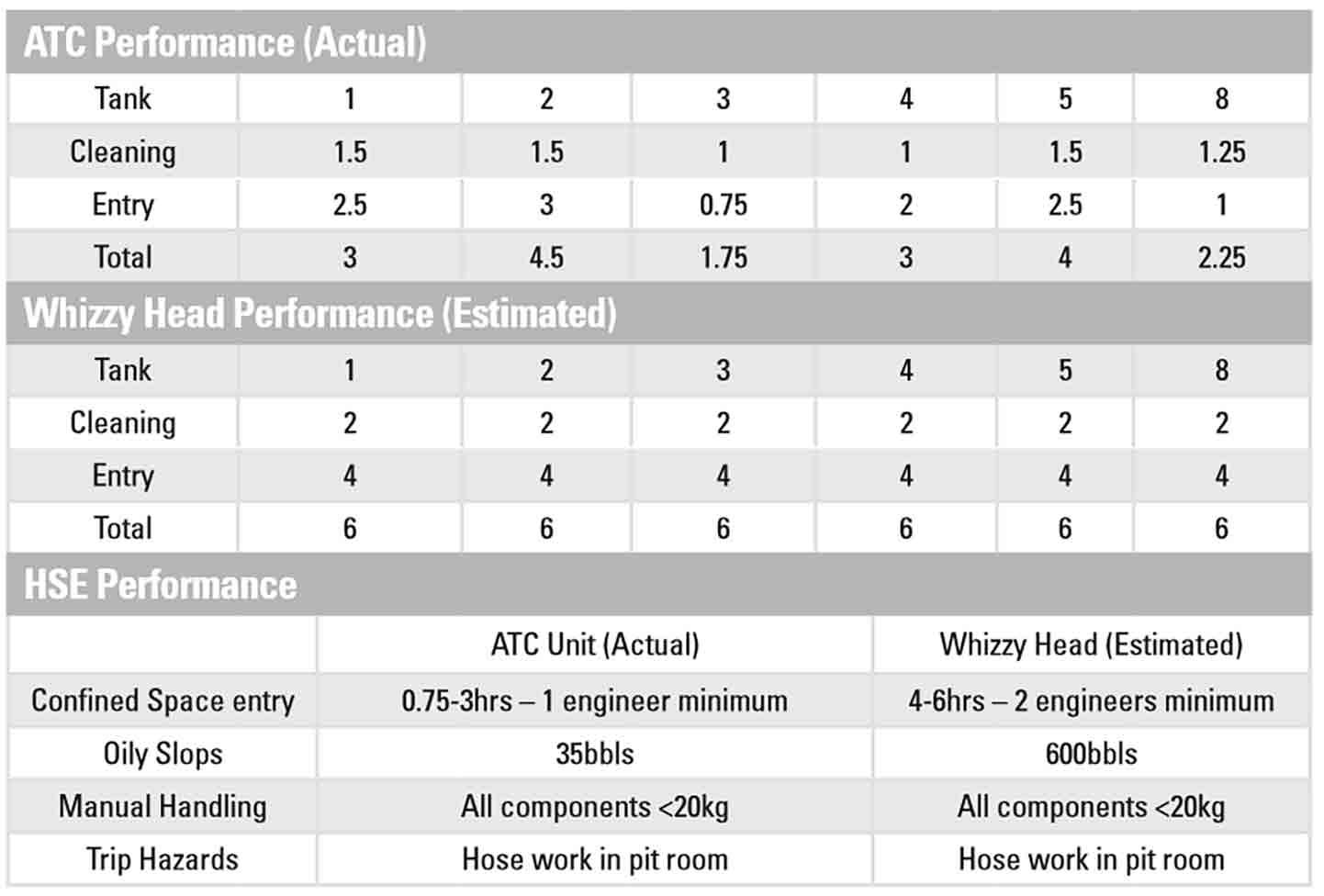 qhse manual for laboratory units