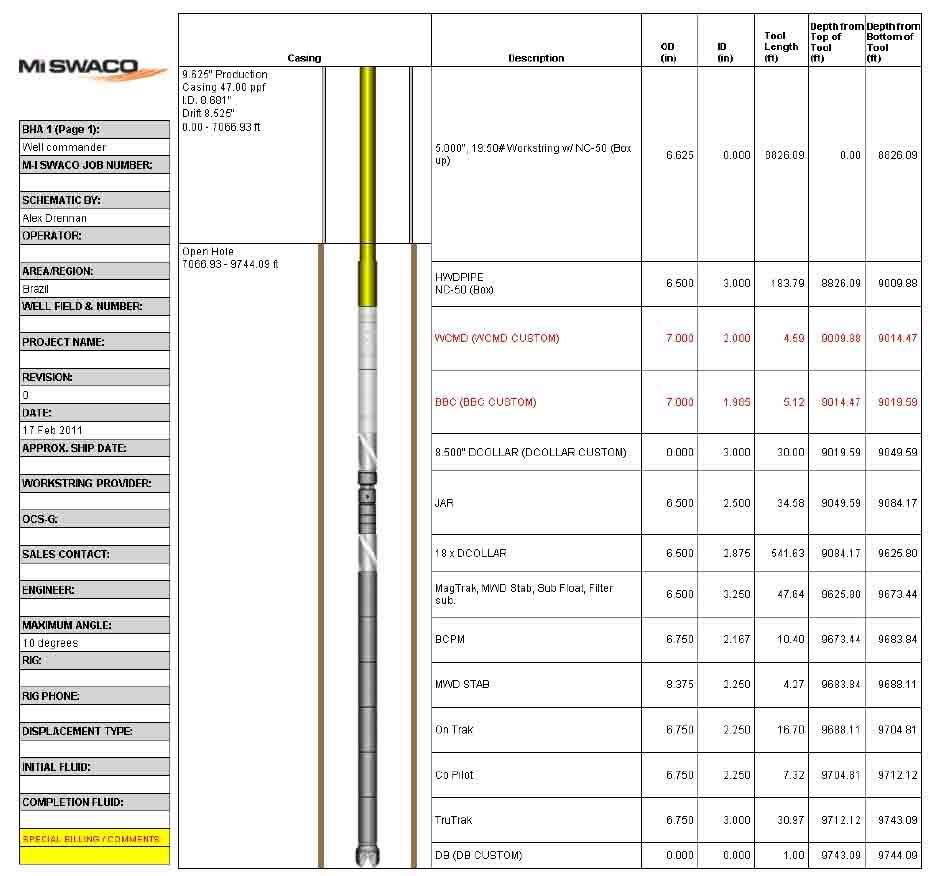 WELL COMMANDER valve controls mud losses, saves Brazil operator $1 million