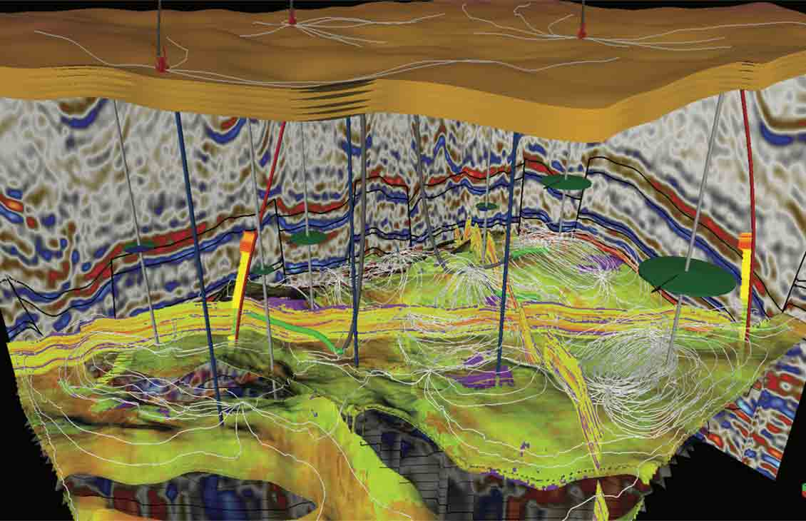 Geologic Understanding and Field Development