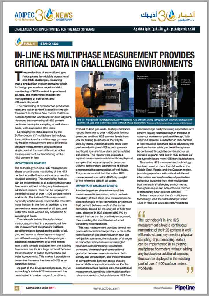 In-Line H2S Multiphase Measurement Provides Critical Data in Challenging Environments