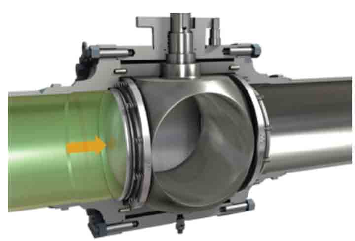 Unique Operating Dynamics of Trunnion-Mounted Ball Valves