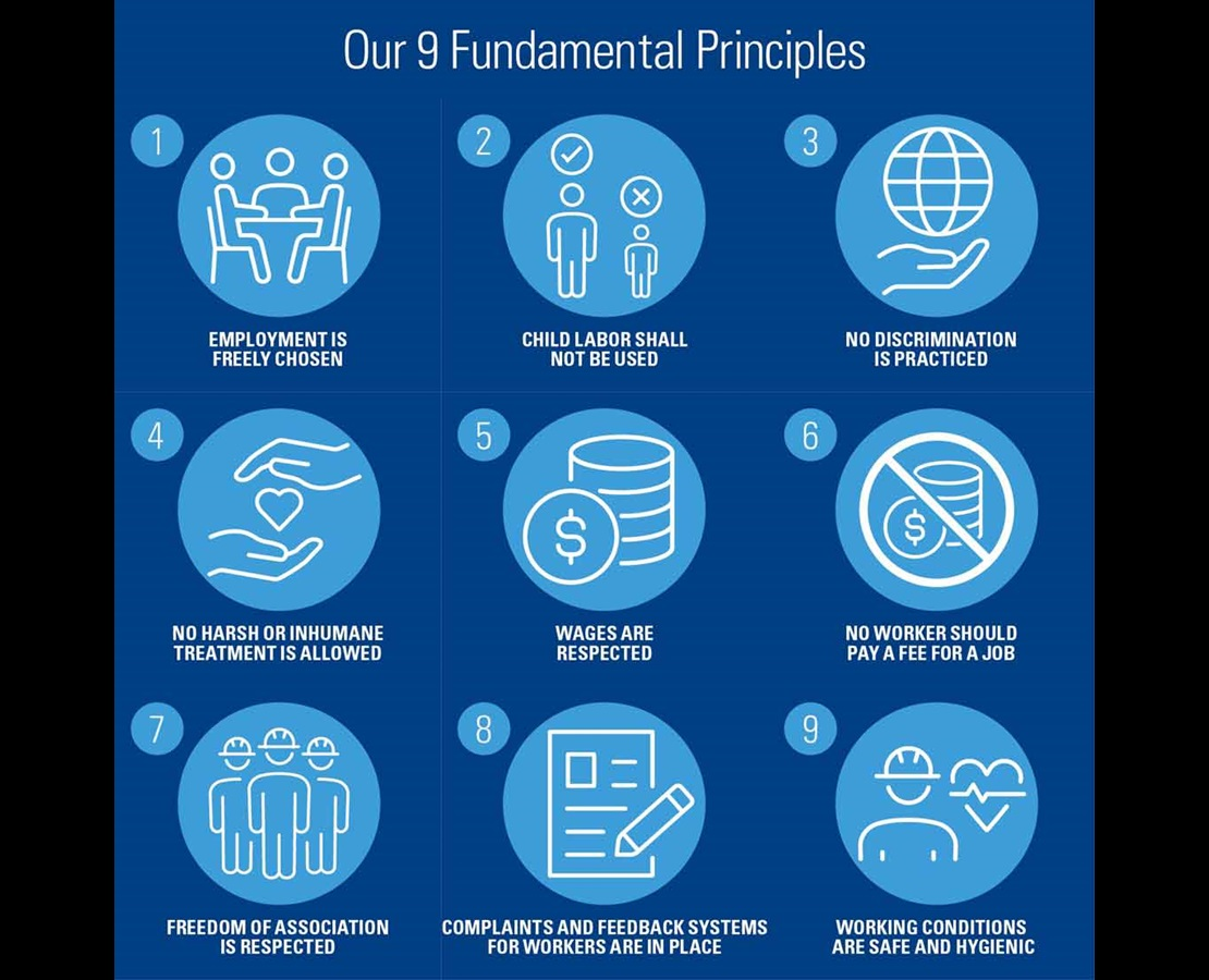 Graphic displaying Principles of Schlumberger working condition requirements