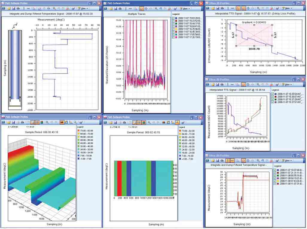 FMS Fiber Monitoring Suite Software