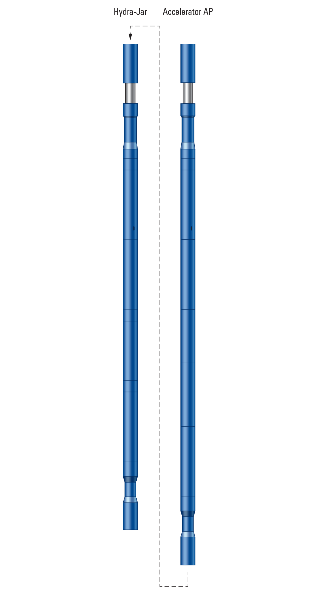 AP Impact System combo