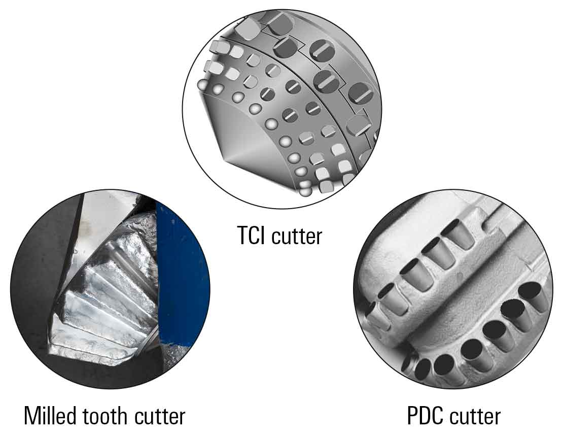 TCI, milled tooth, and PDC cutters.