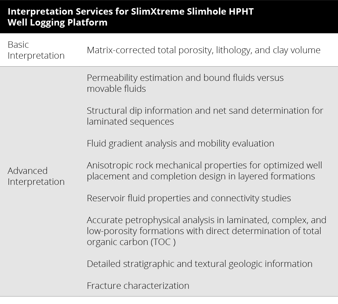 Interpretation Services for SlimXtreme Slimhole HPHT Well Logging Platform