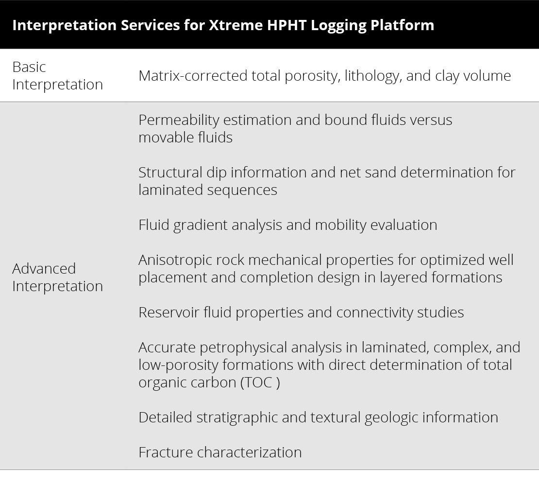 Interpretation Services for Xtreme HPHT Logging Platform
