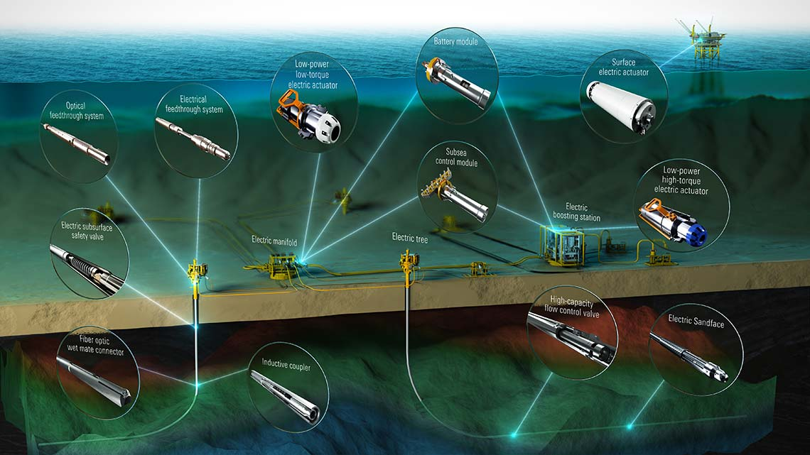 Electrification of offshore operations