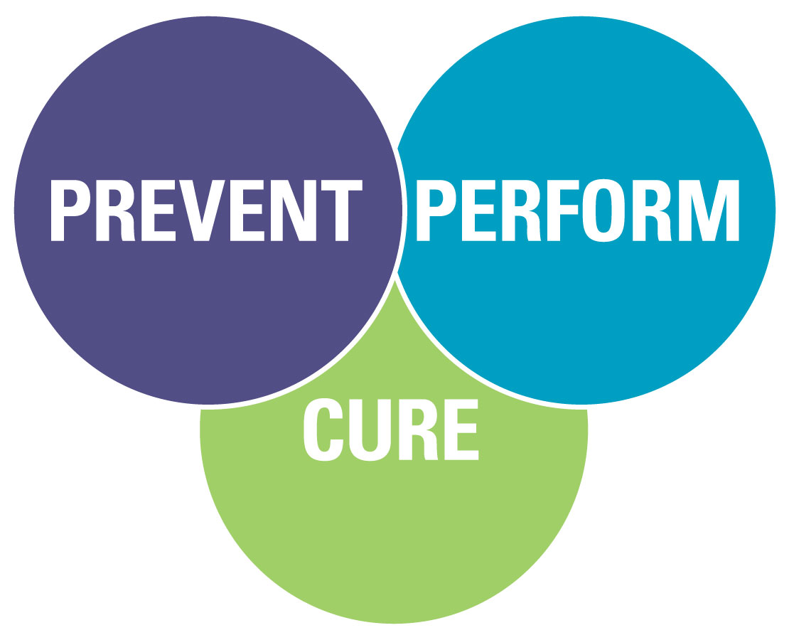 PREVENT, PERFORM, CURE icons