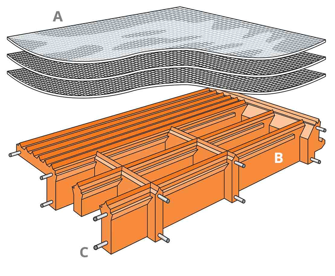 Illustration showing the component layers of a DURAFLO screen