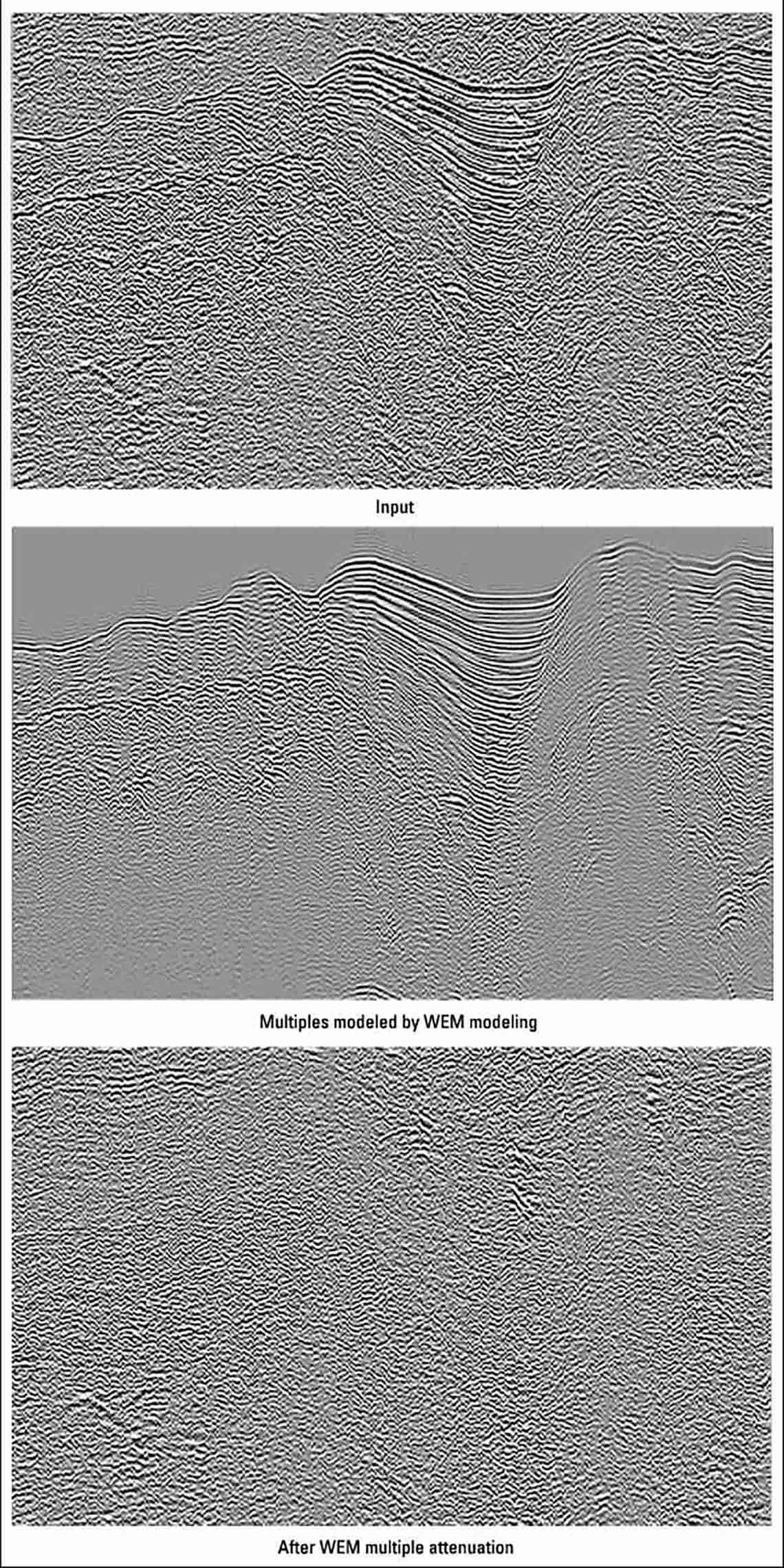 Examples where multiple energy has been accurately modeled by WEM modeling resulting in a clearer image.