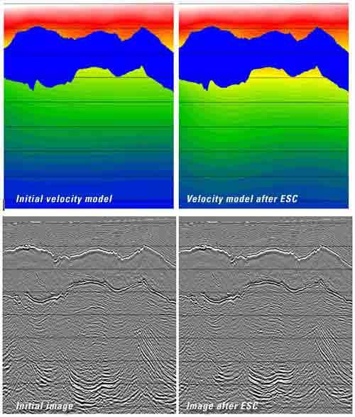 Subsalt velocity model update using ESC.