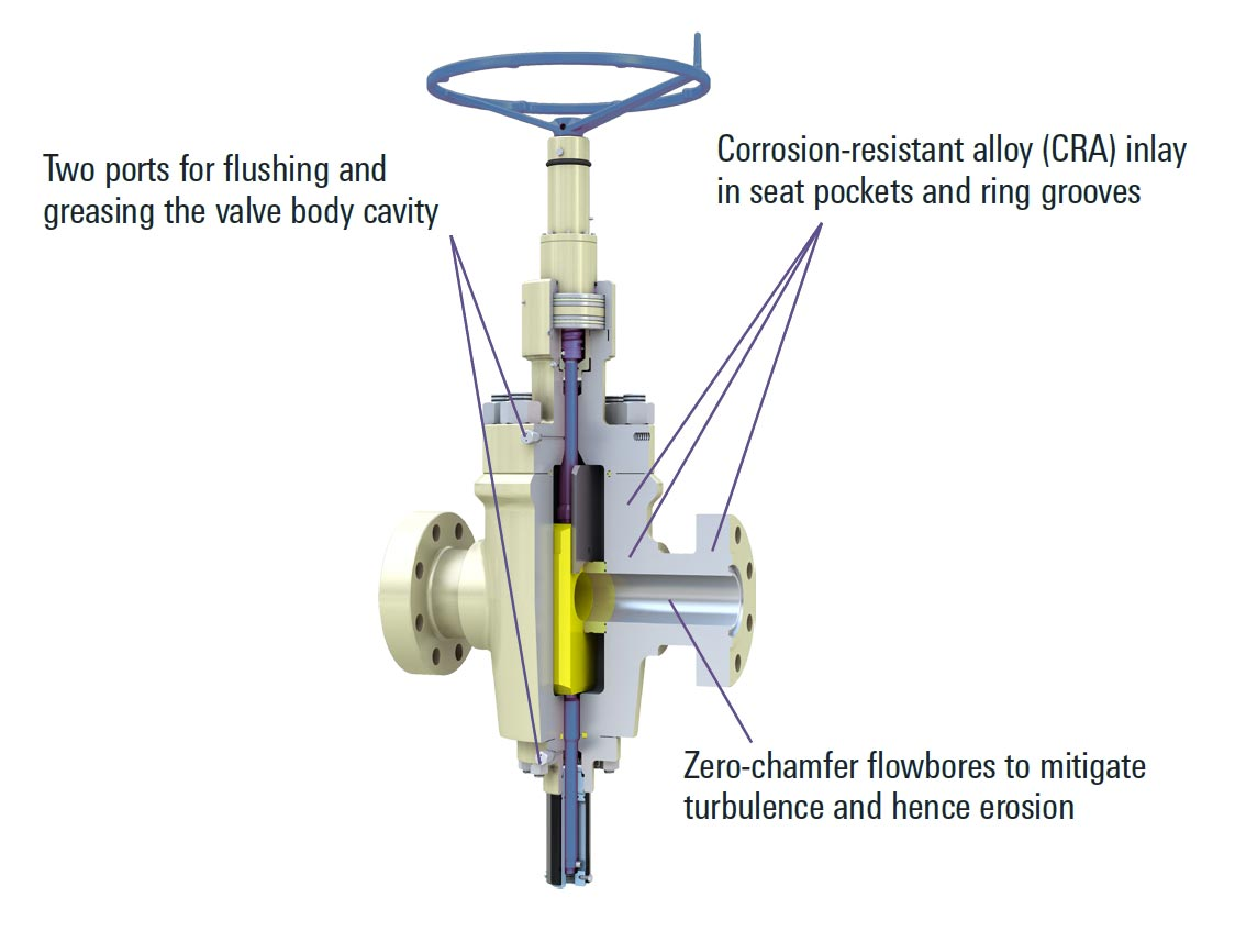 frac valve