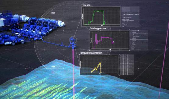 WellWatcher Stim stimulation monitoring service improves stimulation effectiveness and reduces remedial costs.