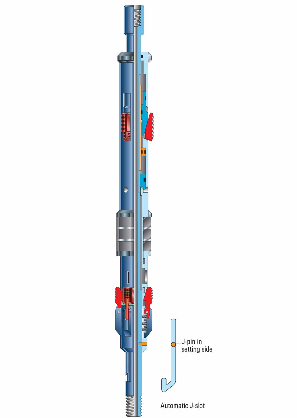 Positrieve compression-set downhole packer for well testing with integral hold-down slip system