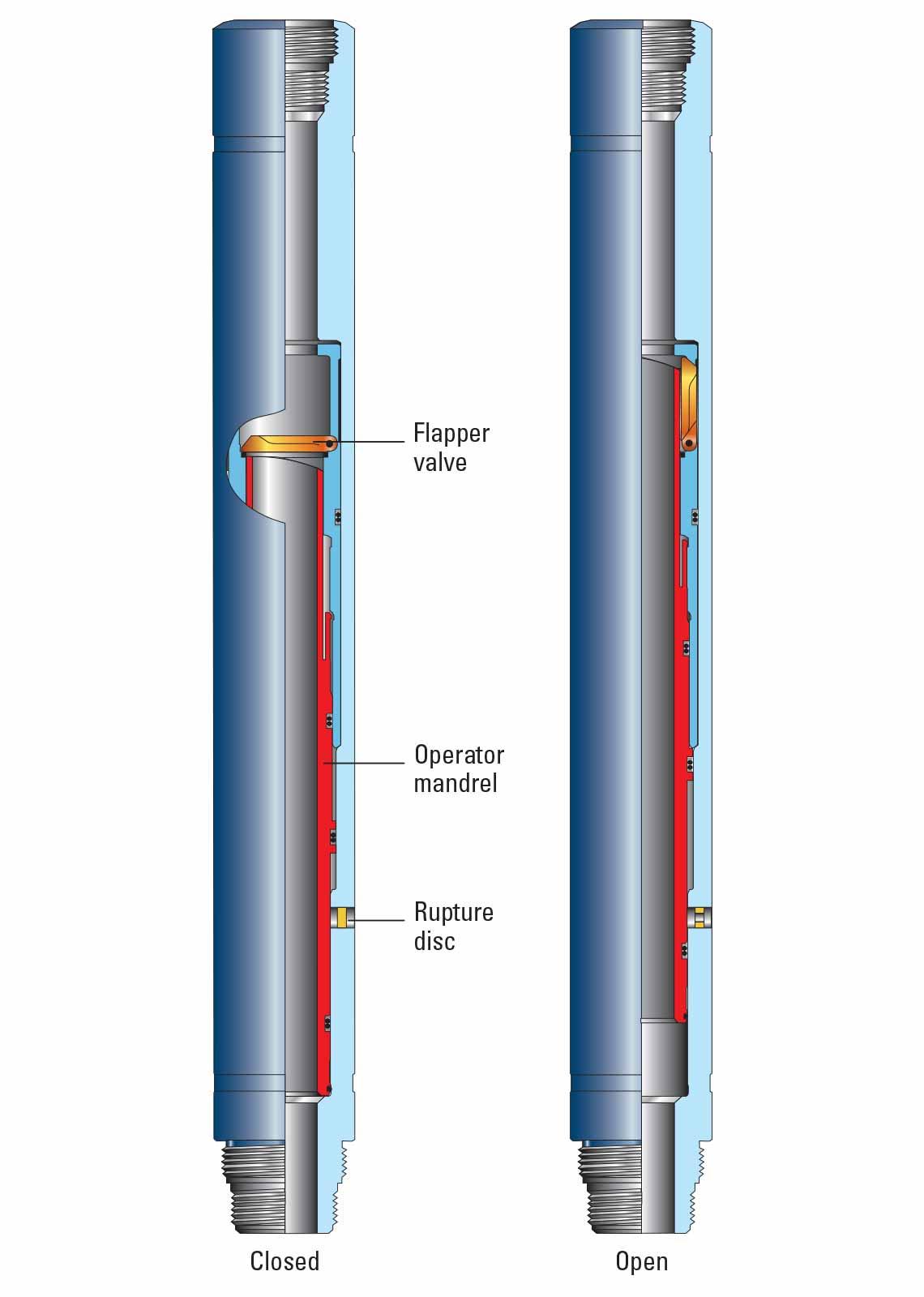 Tubing Test Valve