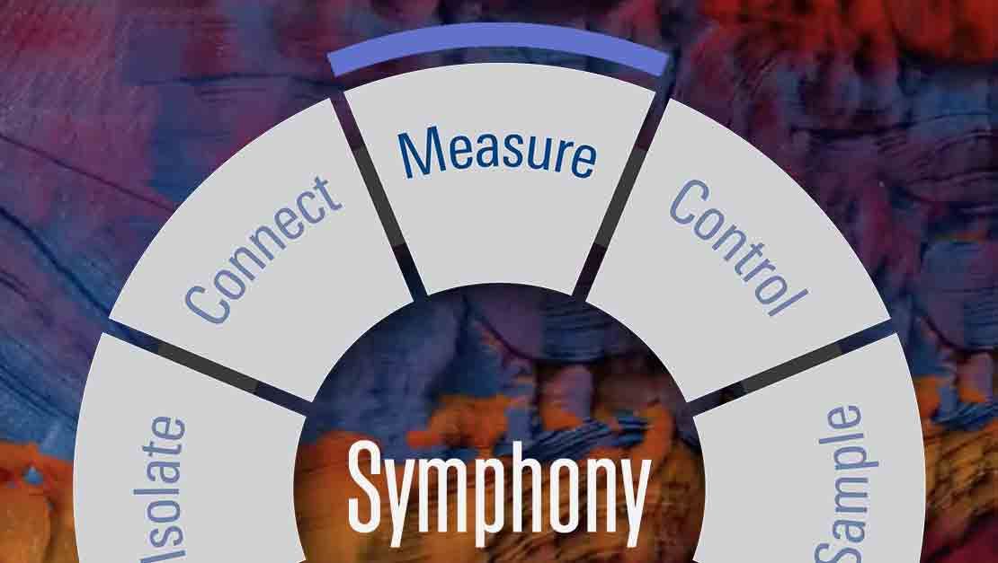 Image Symphony testing wheel  with Measure chosen
