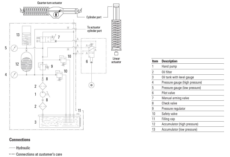 LEDEEN SCCS Control System | SchlumbergerSchlumberger